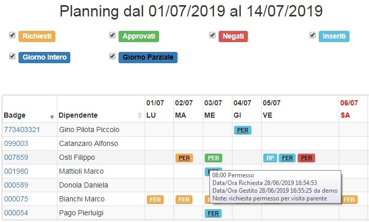 https://www.ostisistemi.it/pict/approfondimenti/planning_20.JPG