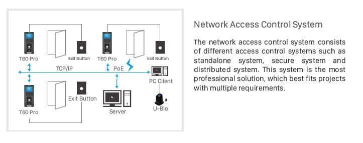 Access Control, Fingerprint, Card and PIN, T60 Pro Linux, Rfid / FP, PoE, Wi-fi and 2 Relays