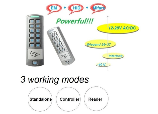 GSK6-X Rfid/MF/PIN IP66